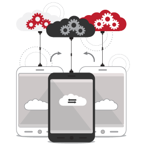 Mobile-Cloud-integration