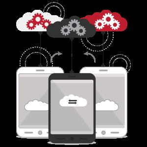 Mobile-Cloud-integration